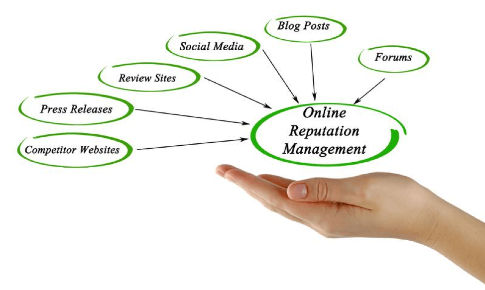 How to Boost Your Brand's Online Reputation